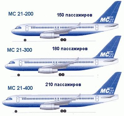 mc-21_skhema_modifikatsiy