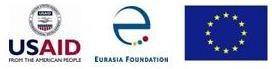 лого по проекту